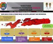 Update data virus corona di Kabupaten Alor. (Sumber: Satgas Covid-19 Alor)