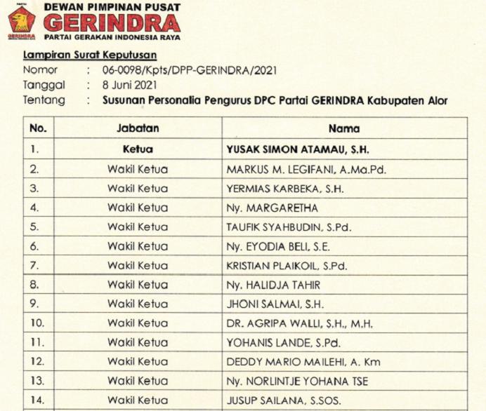 Struktur DPC Gerindra Alor