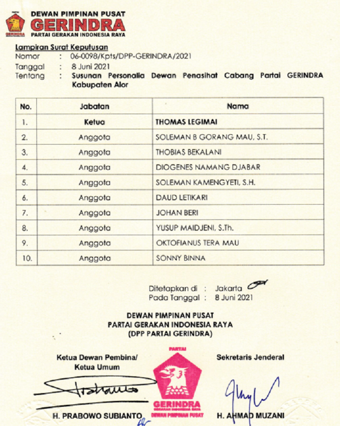 Struktur Dewan Penasehat Cabang Partai Gerindra Kabupaten Alor